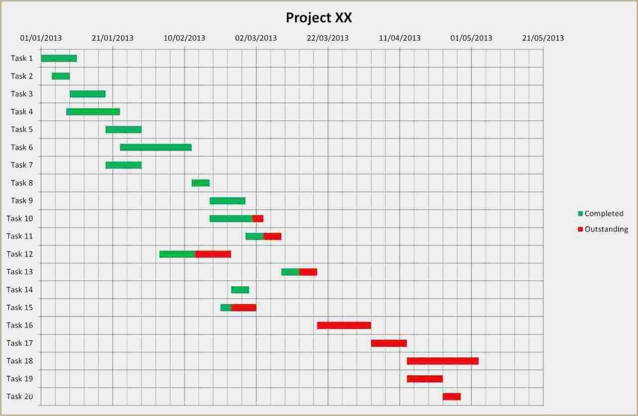Gantt Excel Vorlage Hübsch 7 Gantt Chart Excel Template Free In Weekly Gantt Chart Template Free