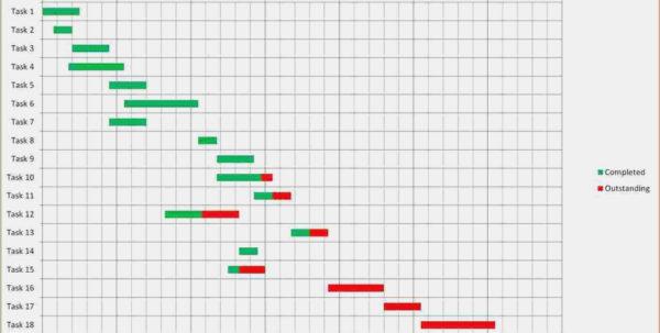 Gantt Excel Vorlage Hübsch 7 Gantt Chart Excel Template Free Throughout Gantt Chart Template Excel 2010