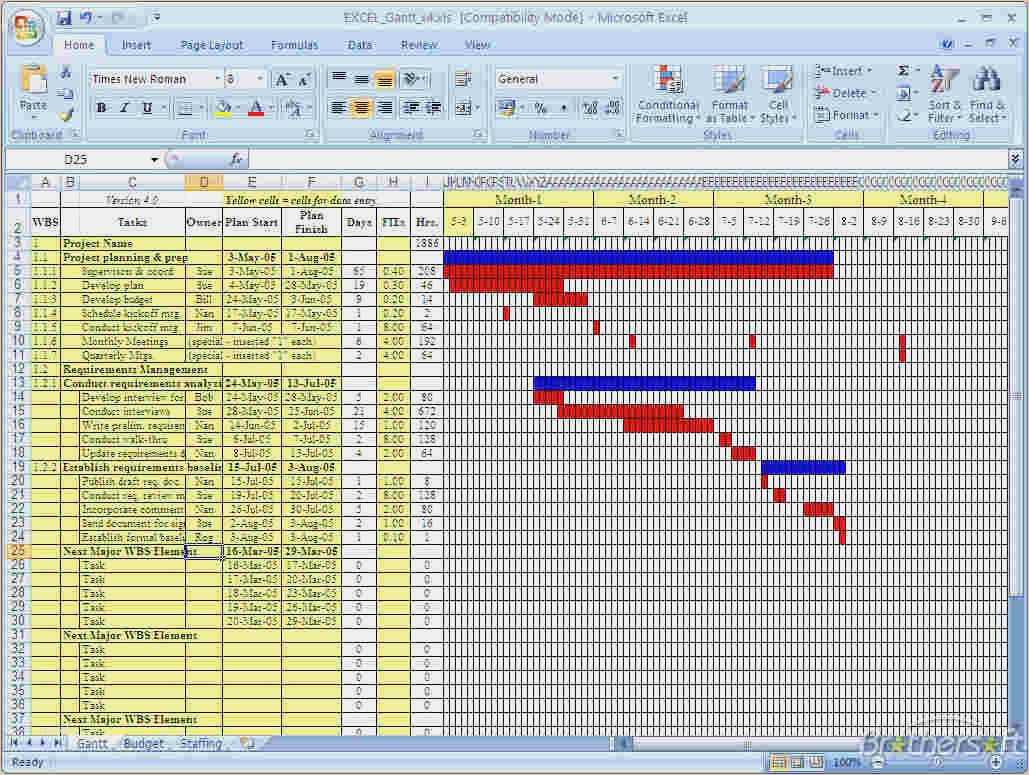 Gantt Excel Vorlage Luxus Free Excel Gantt Chart Template For Gantt Chart Template Excel 2010 Free Download