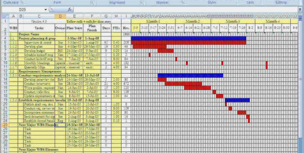 Gantt Excel Vorlage Luxus Free Excel Gantt Chart Template For Weekly Gantt Chart Template Free
