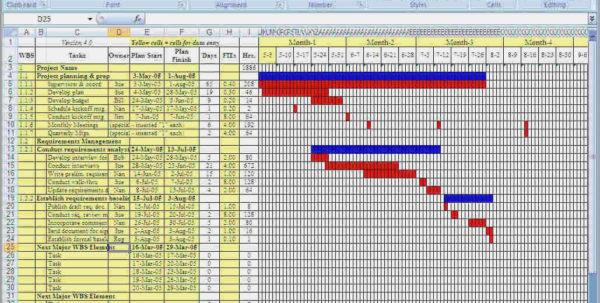 Gantt Excel Vorlage Luxus Free Excel Gantt Chart Template With Gantt Chart Templates Excel 2010