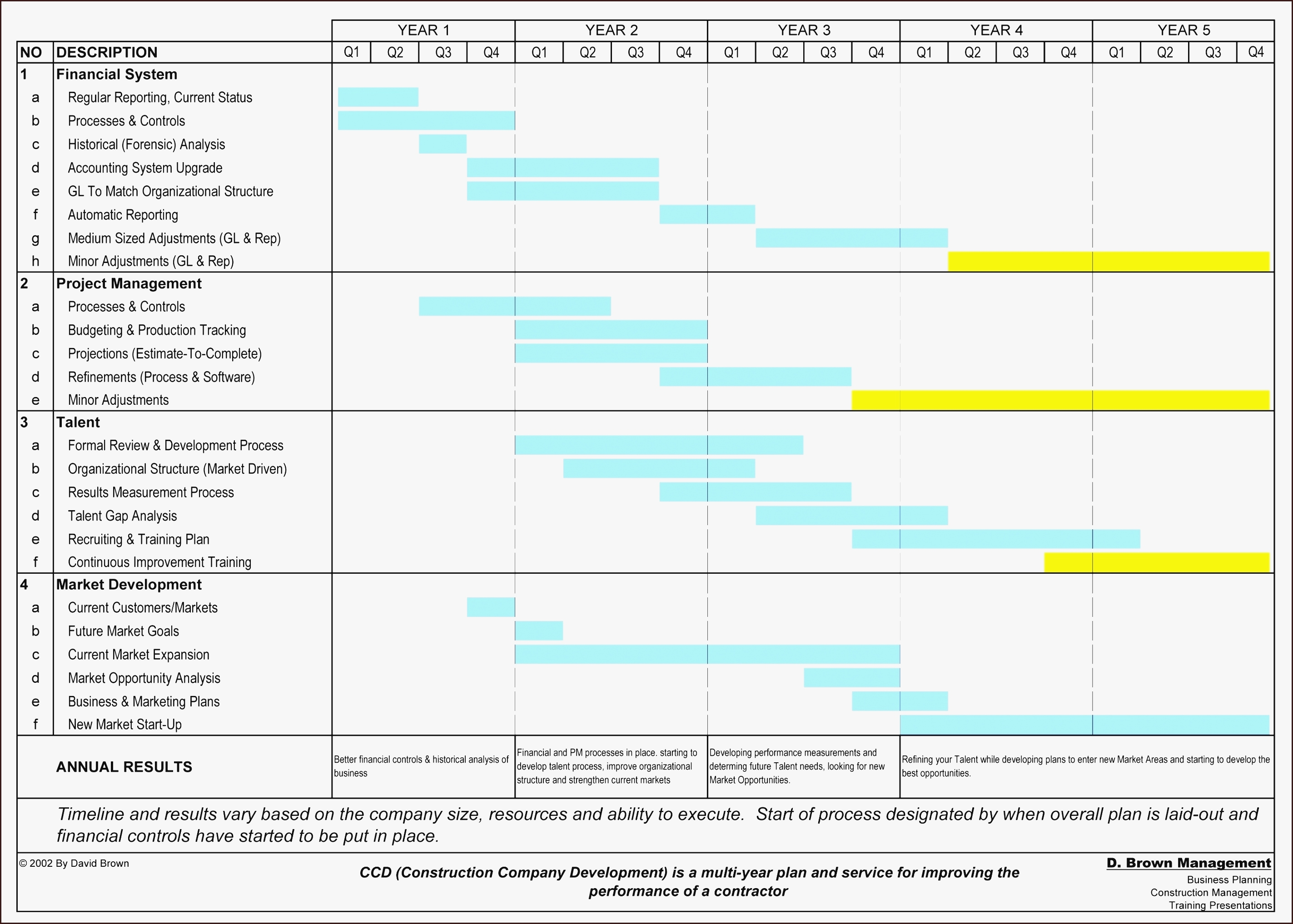 Gantt Timeline Template Construction Lovely Beautiful Ms Word Chart Intended For Gantt Chart Template Microsoft Word