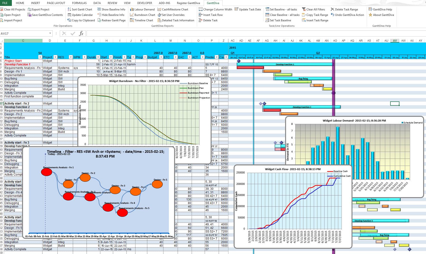 Ganttdiva Features  Gantt Charts, Burndown Charts, Timelines, Etc In Excel Gantt Chart Template Dependencies