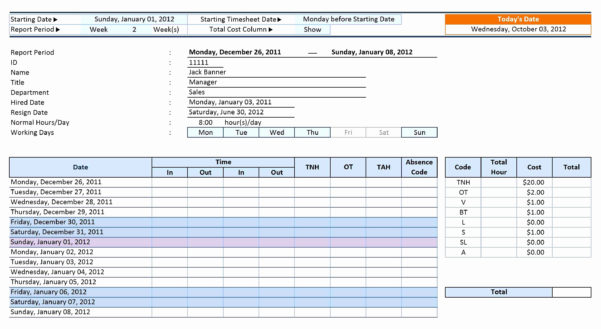 Goodwill Donation Values Spreadsheet Beautiful Goodwill Donation For Donation Spreadsheet Template