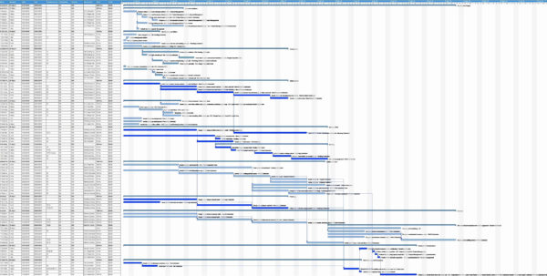 Google Docs Gantt Chart Best Of Google Doc Gantt Chart New Google And Gantt Chart Template Google Sheets