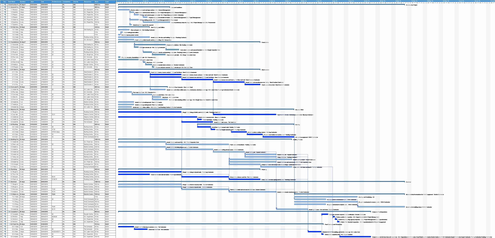 Google Docs Gantt Chart Best Of Google Doc Gantt Chart New Google Inside Gantt Chart Template Google Docs