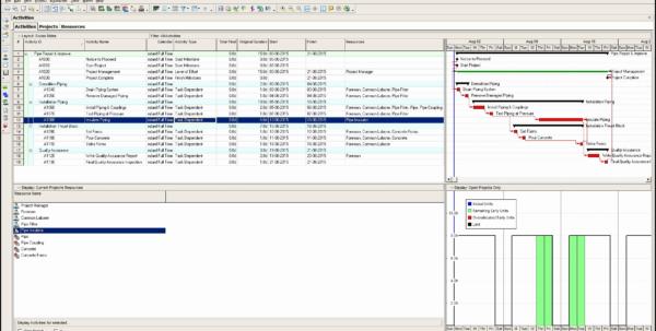 Google Drive Templates Re New Gantt Template Google Docs Best Gantt For Gantt Chart Template Google Sheets