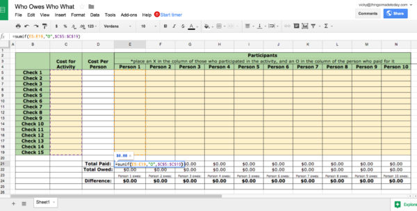 Google Sheets Budget Template Features Of Spreadsheets Awesome Intended For Google Spreadsheet Templates