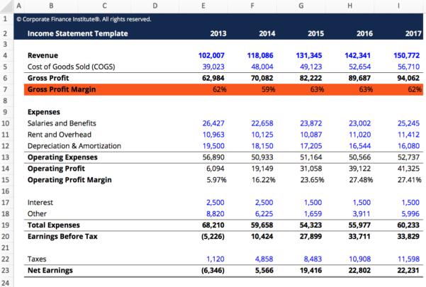 Gross Margin Ratio Calculator   Free Excel Template Download And Profit Margin Calculator Excel Template