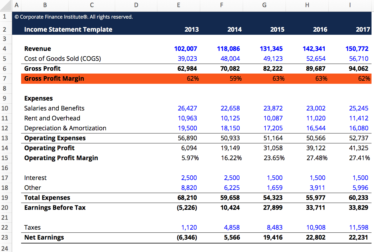 Gross Margin Ratio Calculator - Free Excel Template Download And Profit Margin Spreadsheet Template