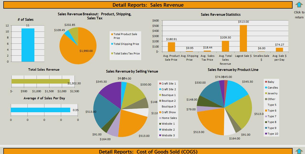 Handmade Bookkeeping Spreadsheet - Just For Handmade Artists with Excel Bookkeeping Spreadsheets