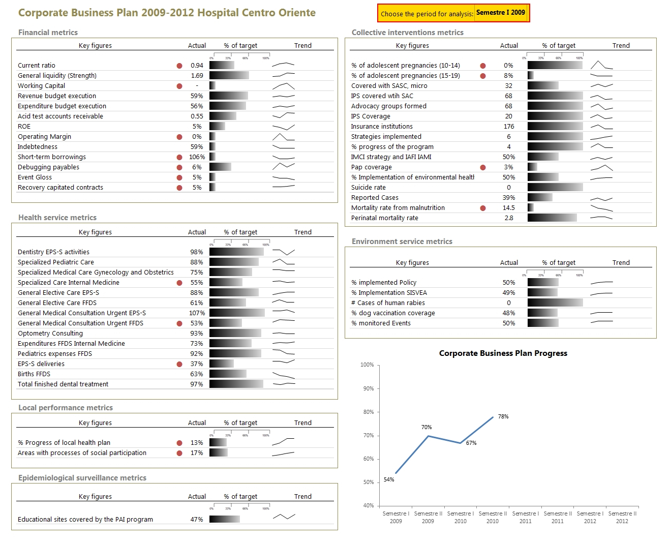 Health Care Dashboard In Excel Download Example Workbook & Watch For With Kpi Dashboard Excel 2013