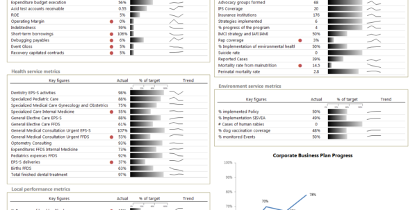 Health Care Dashboard In Excel   Download Example Workbook & Watch Inside Free Kpi Dashboard Templates In Excel