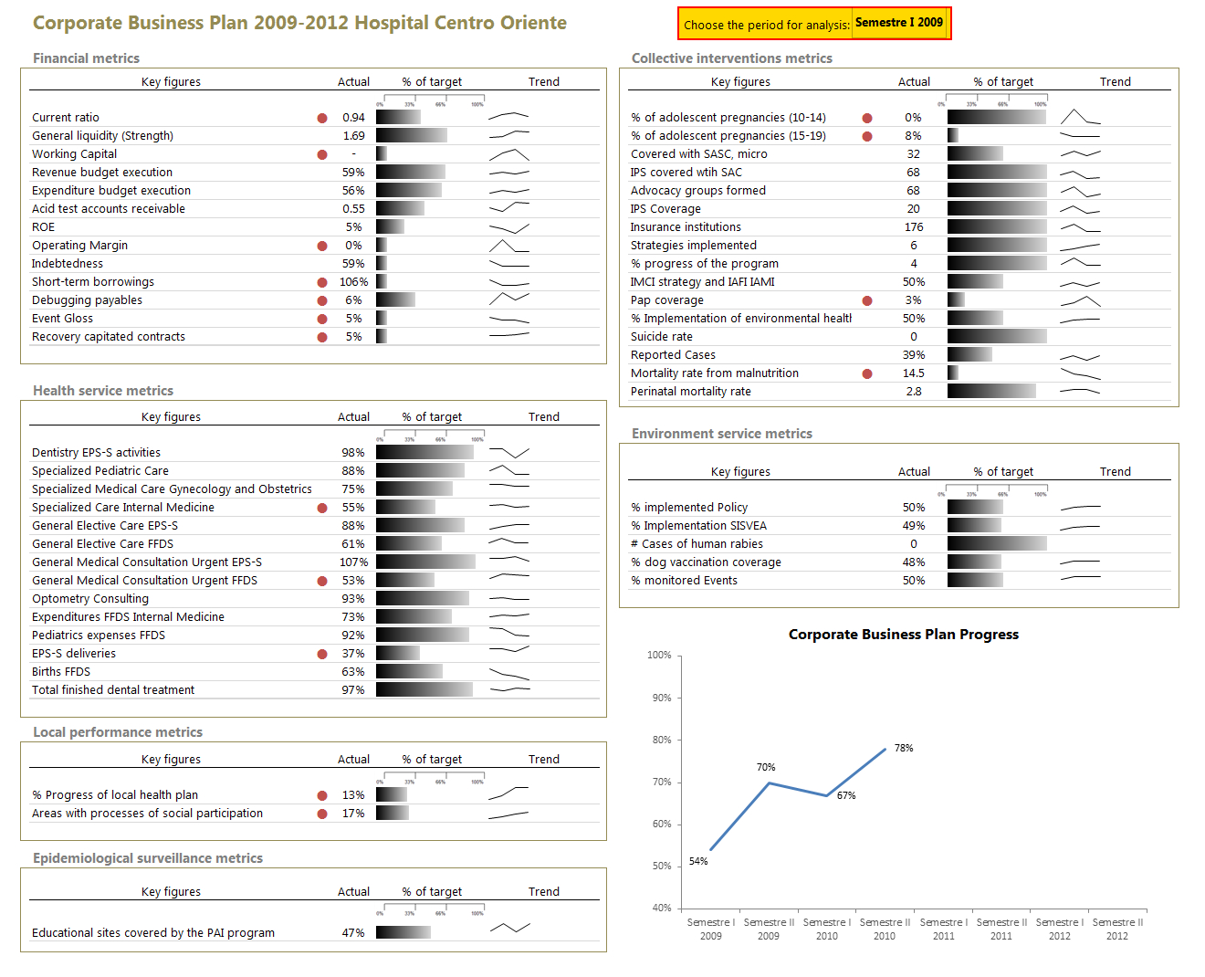 Health Care Dashboard In Excel   Download Example Workbook & Watch Intended For Sales Kpi Template Excel