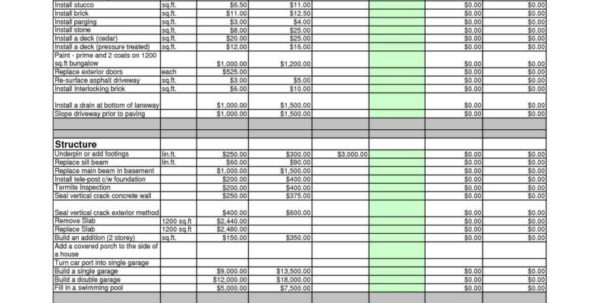 Home Renovation Budget Spreadsheet 2018 Spreadsheet Software Monthly With Home Renovation Budget Spreadsheet Template
