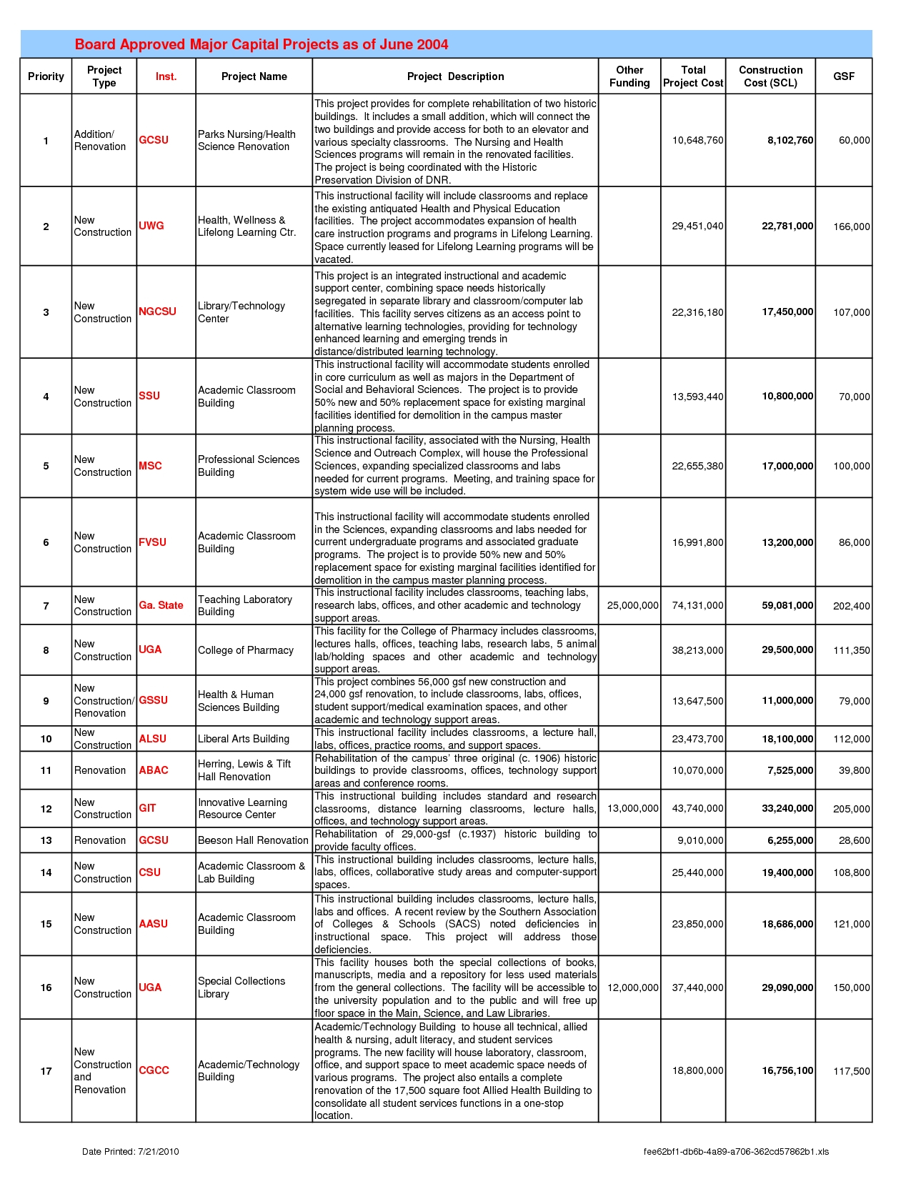 Home Renovation Budget Spreadsheet Template | Spreadsheets And Within Home Renovation Budget Spreadsheet Template