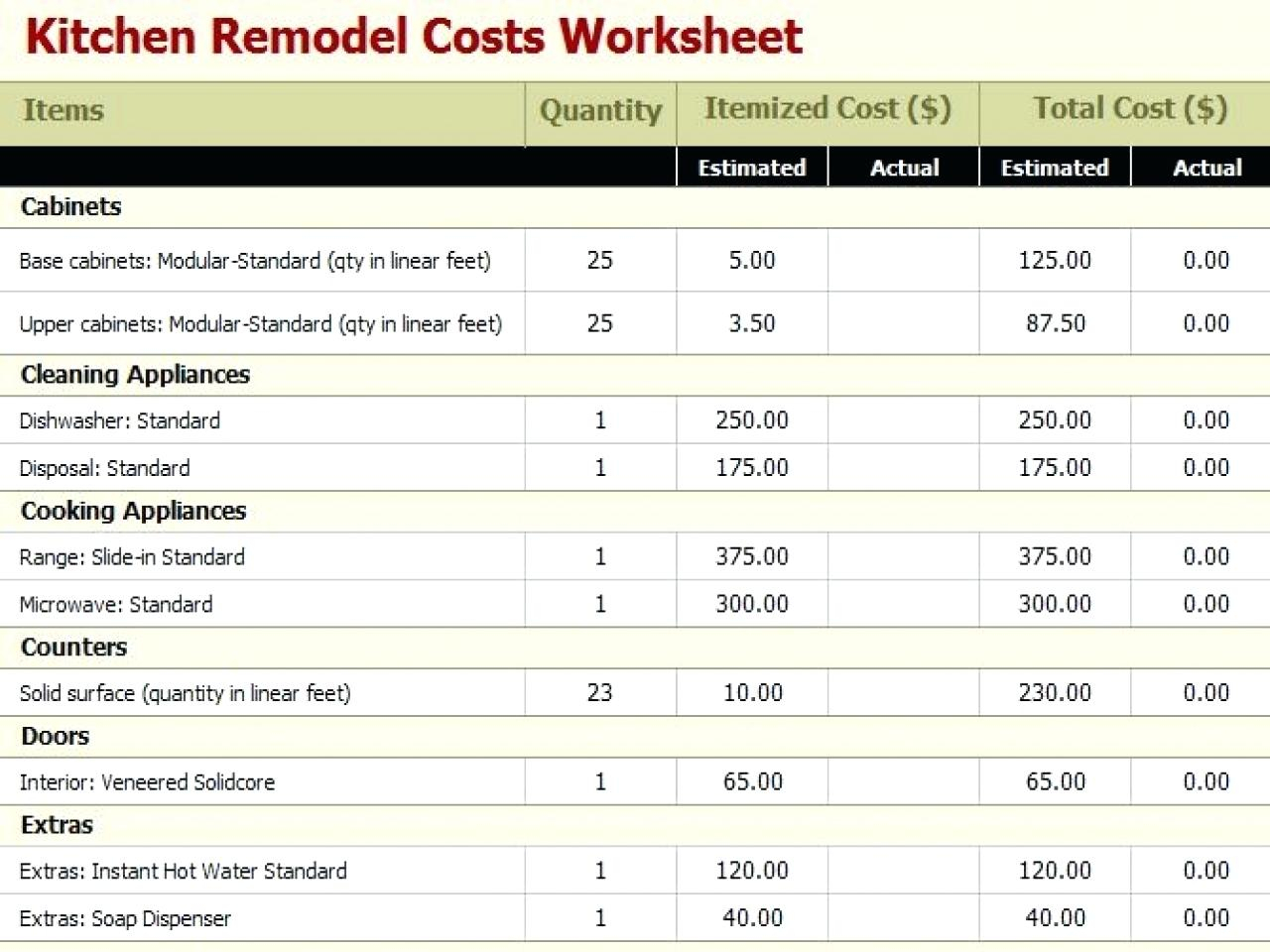 Home Renovation Budget Spreadsheet   Zoro.9Terrains.co Within Home Renovation Budget Spreadsheet Template