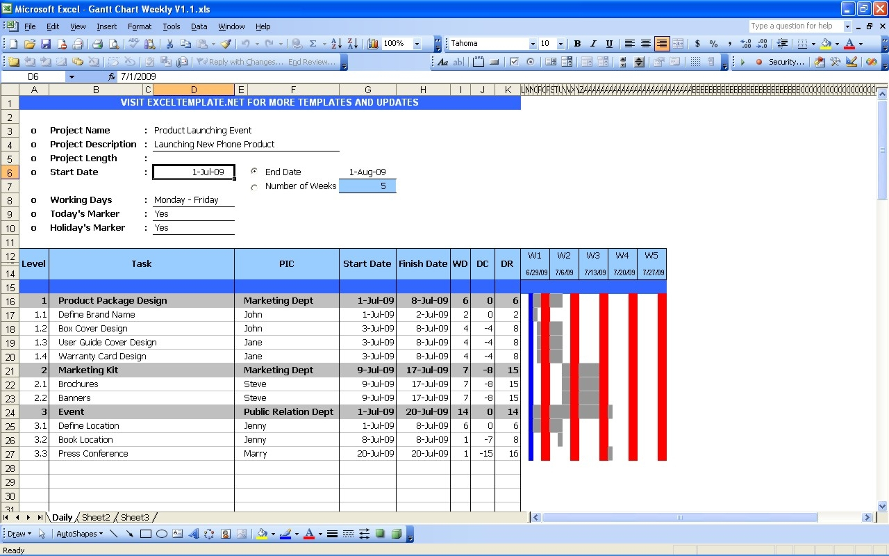 Hourly Gantt Chart Excel Template Download Template | Wilkinsonplace For Gantt Chart Excel Template With Dates