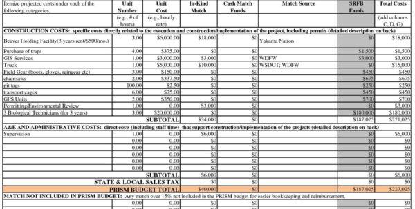 House Cost Estimator Spreadsheet   Durun.ugrasgrup Inside Residential Construction Budget Template
