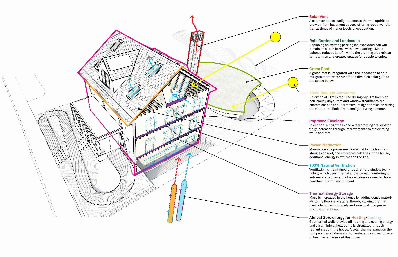 House Cost Estimator Spreadsheet Gallery Of Building Construction for Building Construction Estimate Spreadsheet Excel Download