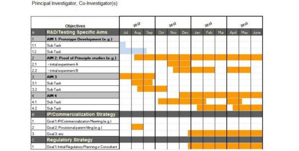 How Make A Gantt Chart In Word Grantt Template 03 1 Release Likewise For Gantt Chart Template For Word