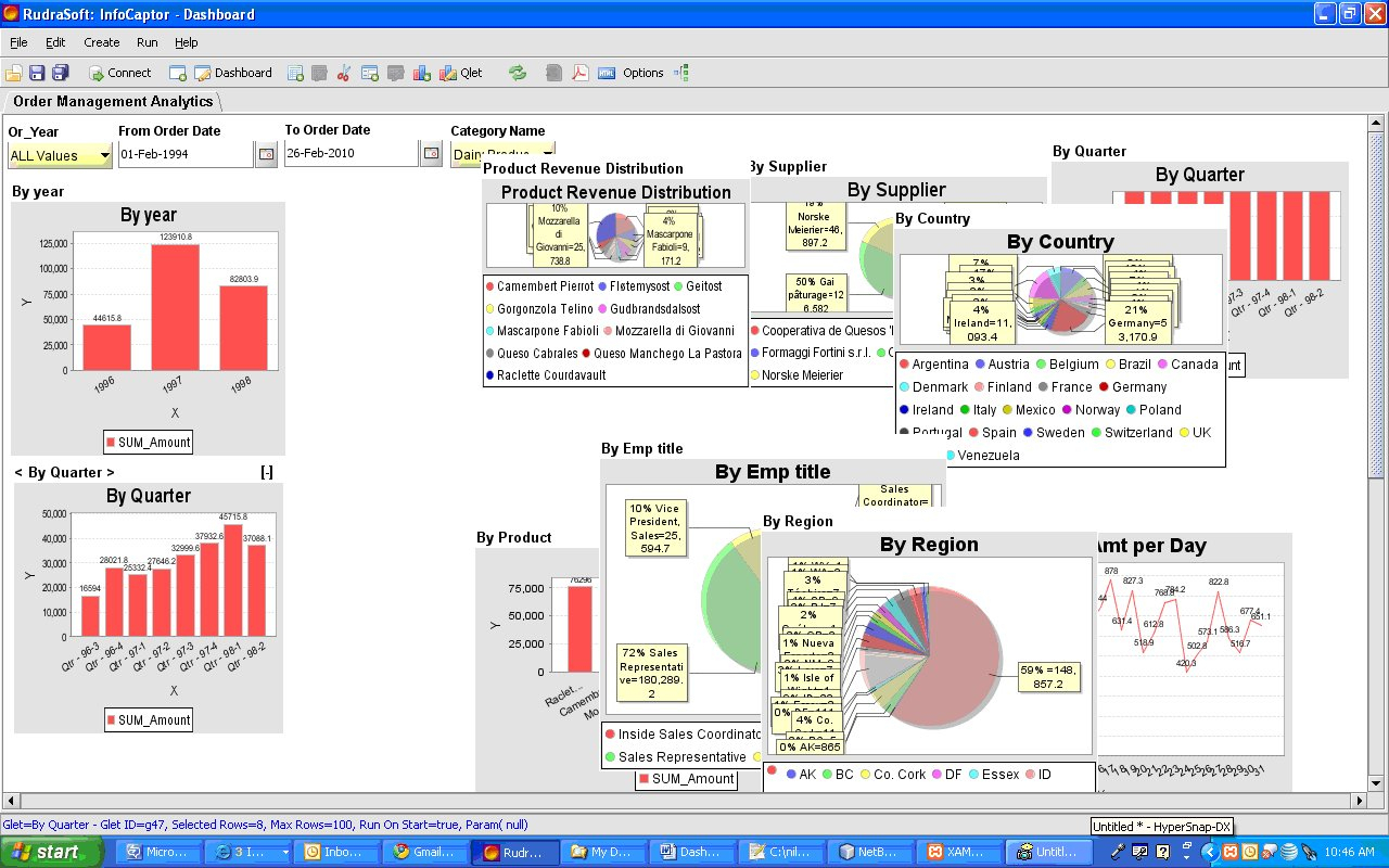 How To Build Excel Dashboards – 10 | Excel Dashboards Throughout Free Excel Dashboard Software