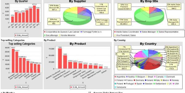 How To Build Excel Dashboards – 11 | Infocaptor Dashboard In Free Kpi Dashboard Excel