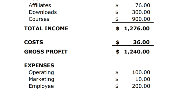 How To Create A Basic Profit & Loss Statement (Free Download)   The And Profit Loss Spreadsheet Template Free