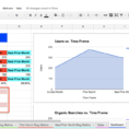 How To Create A Custom Business Analytics Dashboard With Google With Kpi Dashboard Google Spreadsheet