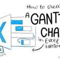 How To Create A Gantt Chart In Excel (Free Template) And For Excel Gantt Chart Template Dependencies