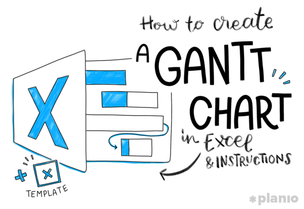How To Create A Gantt Chart In Excel (Free Template) And In Excel Gantt Chart Template