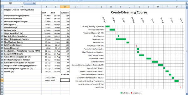 """How To Create A """"Half Decent"""" Gantt Chart In Excel 
