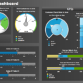 How To Create A Sales Dashboard Using Conceptdraw Pro | Sales Kpi And Sales Kpi Dashboard Excel Download