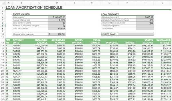 How To Create An Amortization Schedule | Smartsheet With Loan Amortization Spreadsheet