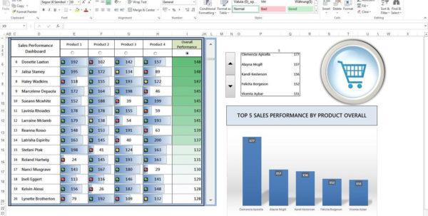 How To Create Excel Sales Dashboard « Microsoft Office :: Wonderhowto In Kpi Dashboard Excel 2013