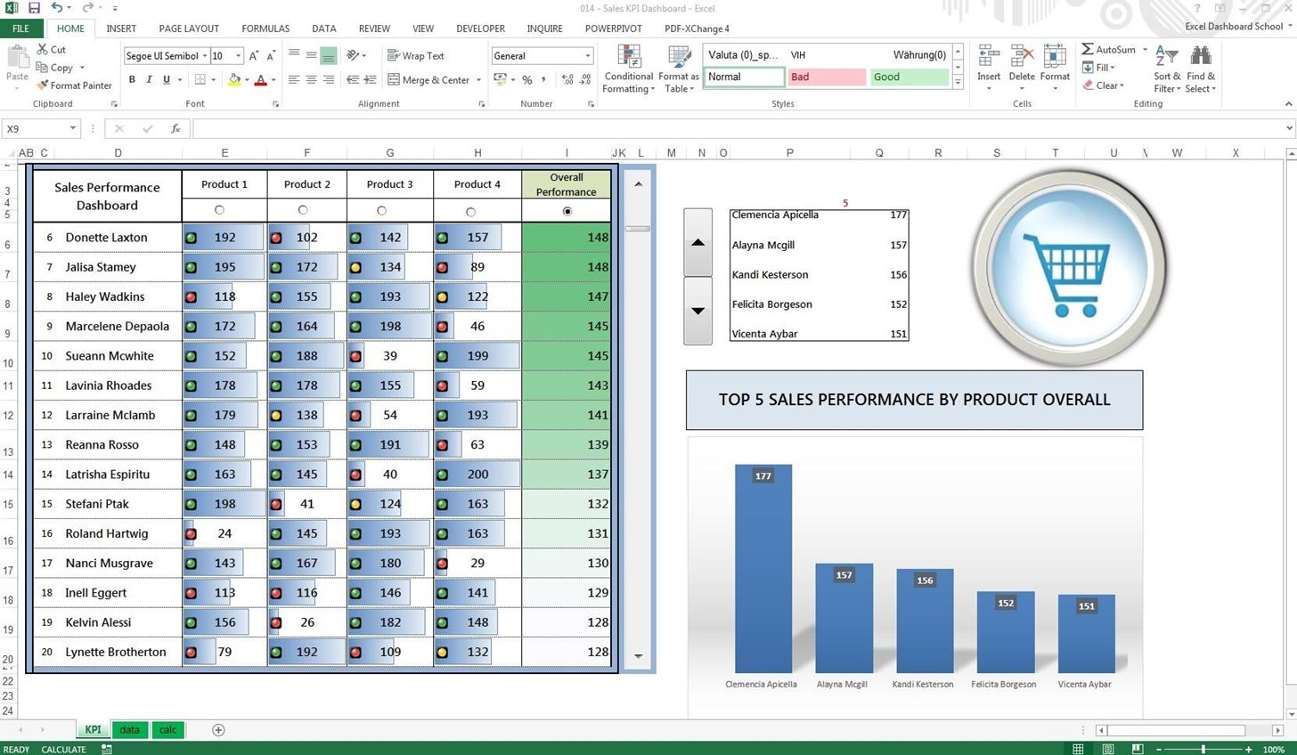 How To Create Excel Sales Dashboard « Microsoft Office :: Wonderhowto To Free Excel Dashboard Widgets