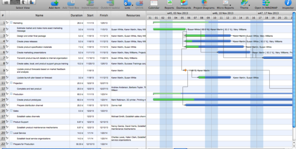 How To Create Gantt Chart And Project Management Templates Mac