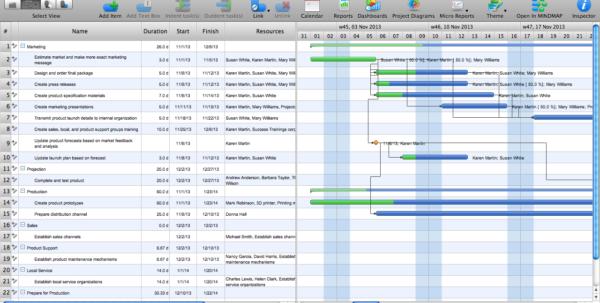 How To Create Gantt Chart Intended For Gantt Chart Template Excel Mac