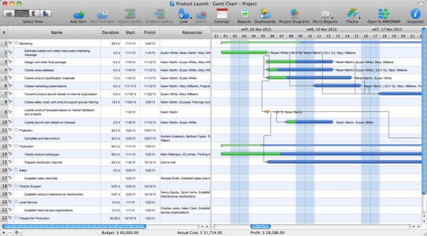 How To Create Gantt Chart Intended For Gantt Chart Template Excel Mac