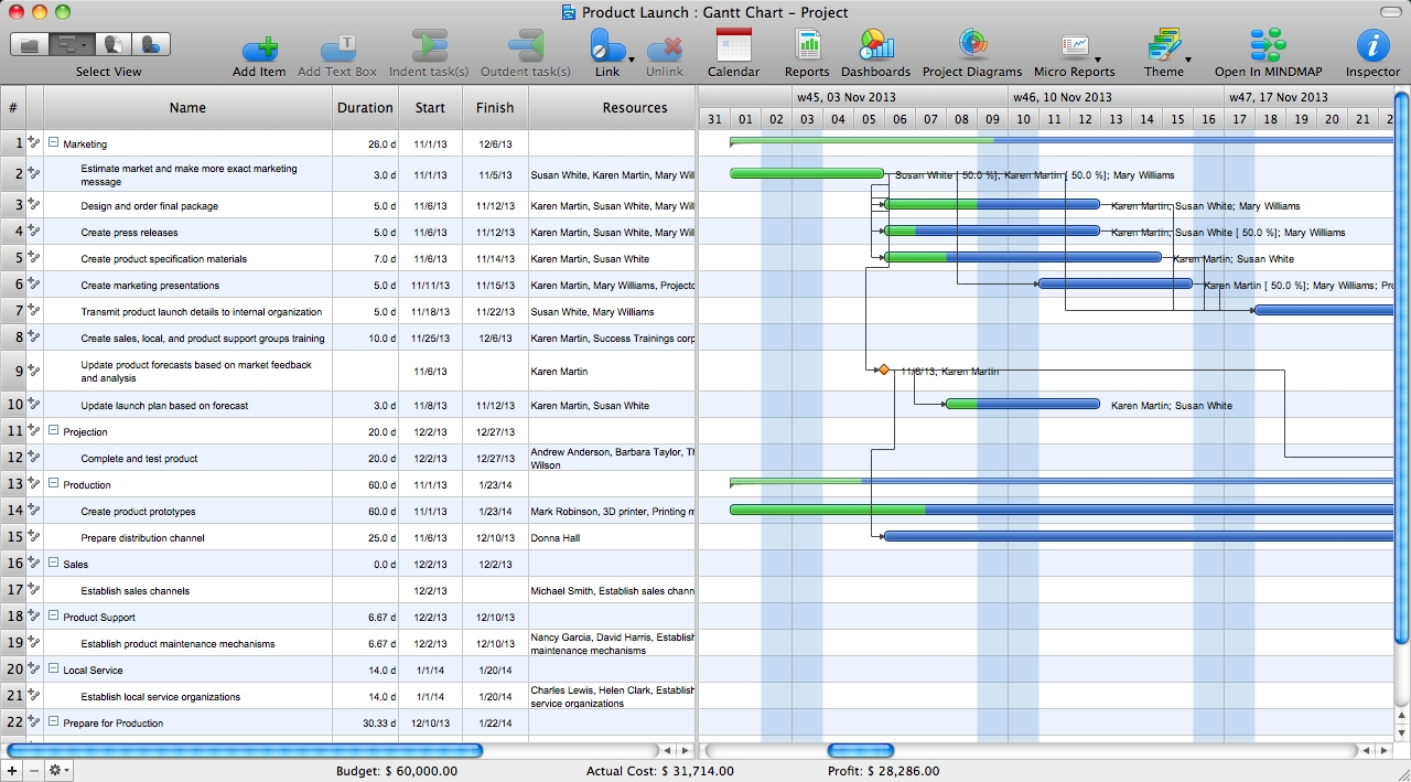 How To Create Gantt Chart Within Free Gantt Chart Template For Mac And Free Gantt Chart Template For Mac Numbers