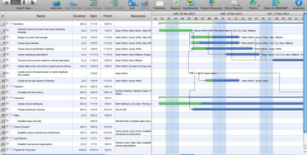 How To Create Gantt Chart Within Free Gantt Chart Template For Mac Within Gantt Chart Template Numbers
