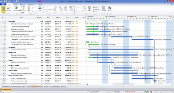 How To Create Presentation Of Your Project Gantt Chart And Gantt Within Gantt Chart Template Microsoft Project