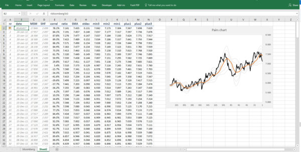 How To Create Your Own Pairs Trading Xls Spreadsheet Template   Tr Intended For Excel Spreadsheet Templates