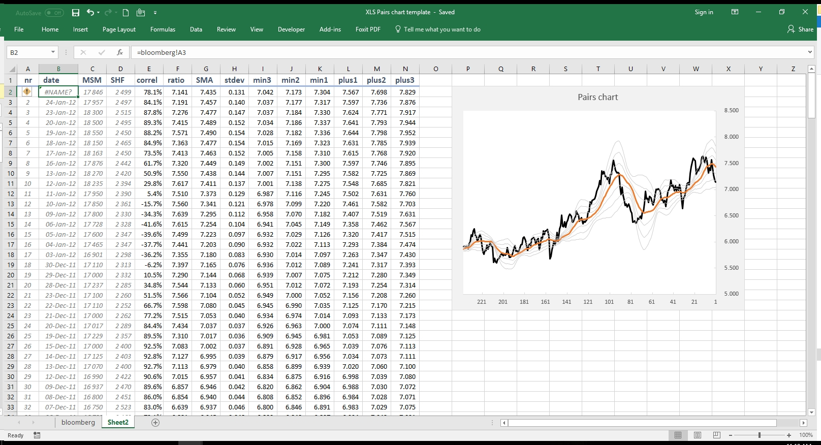 How To Create Your Own Pairs Trading Xls Spreadsheet Template   Tr To Excel Spreadsheet Template