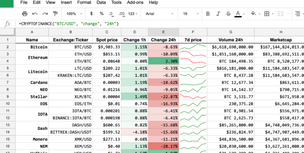 How To Get Crypto Currencies Prices And More In Google Sheet Throughout Spreadsheet Google