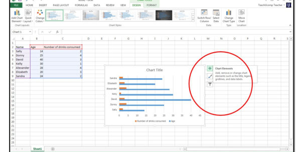 How To Insert Charts Into An Excel Spreadsheet In Excel 2013 And How To Create A Spreadsheet In Excel 2013