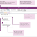 How To Master Microsoft Office Onenote For Project Management Templates For Onenote