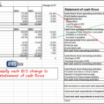 How To Prepare Statement Of Cash Flows In 7 Steps Ifrsbox Throughout With Balance Sheet Format In Excel With Formulas