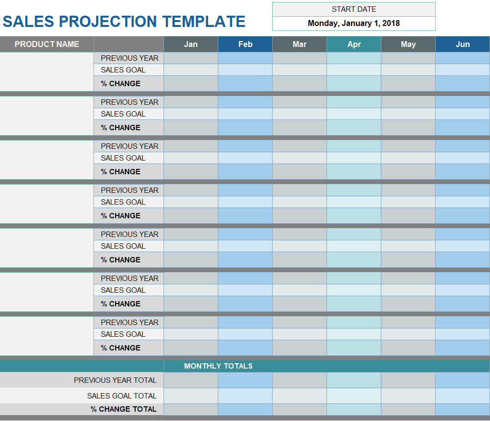 How To Use A Sales Projection Template For Your Business | Sling In Monthly Sales Projection Template