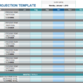 How To Use A Sales Projection Template For Your Business | Sling With Monthly Sales Projection Template
